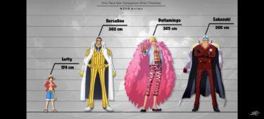 【悲報】ワンピースのキャラクターの身長を比べたらとんでもないことにwwwwwww